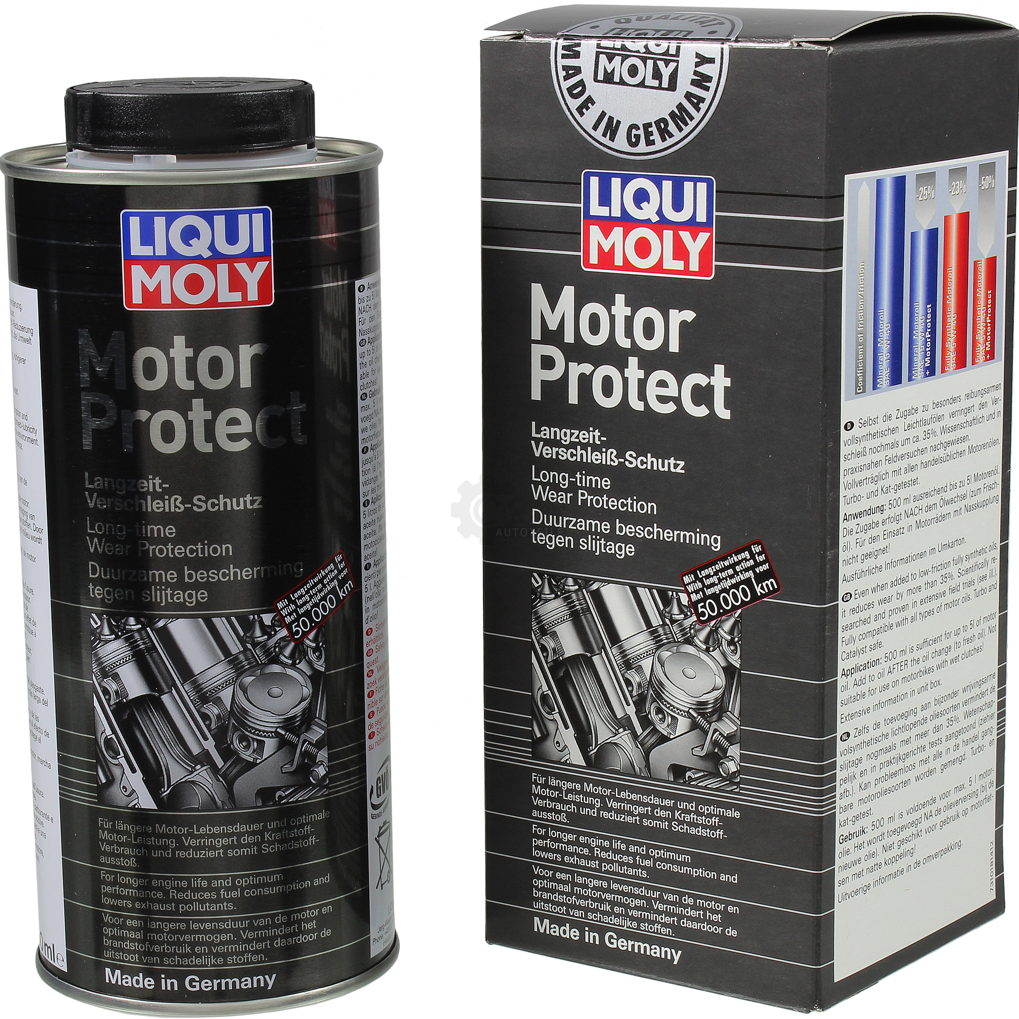 liqui moly ventil sauber motorclean motorprotect und cera. Black Bedroom Furniture Sets. Home Design Ideas