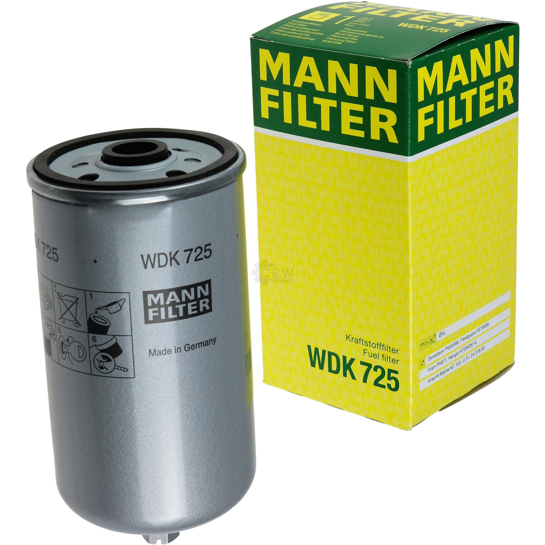 Das Bild Wird Geladen Original Kraftstofffilter Tintnwrap Fuel Filter Mann Wk532 1 Die In Diesem Angebot Abgebildeten Artikel Sind Grundstzlich Keine Originalteile Es Sein Denn Sie Als Solche Ausdrcklich Gekennzeichnet